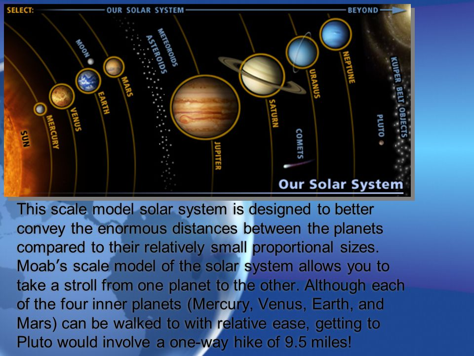 Moab Scale Model Solar System The distance between the planets of ...