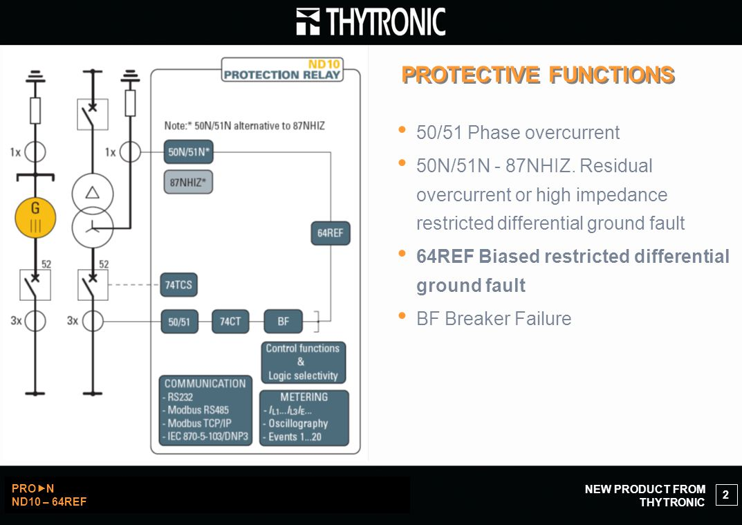 PROTECTIVE FUNCTIONS 50/51 Phase overcurrent