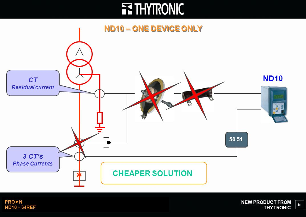 ND10 – ONE DEVICE ONLY ND10 CHEAPER SOLUTION CT 3 CT's
