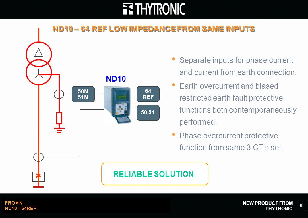 ND10 – 64 REF LOW IMPEDANCE FROM SAME INPUTS