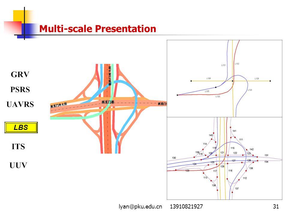 Multi-scale Presentation