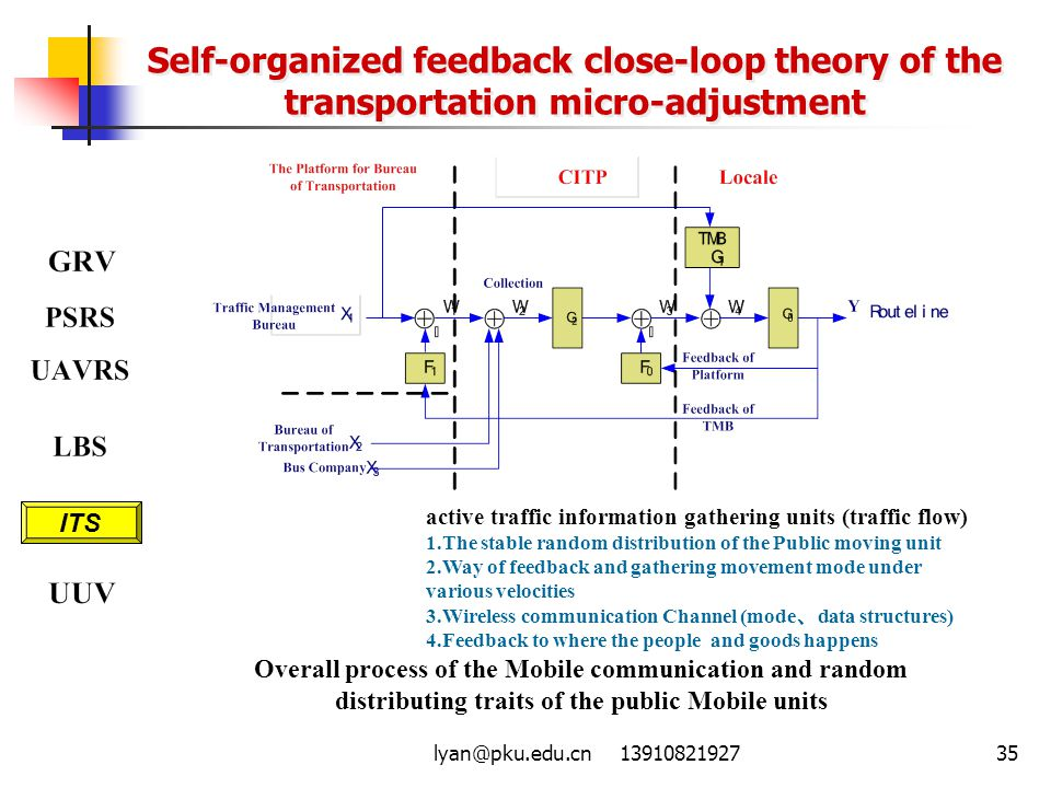 Self-organized feedback close-loop theory of the transportation micro-adjustment
