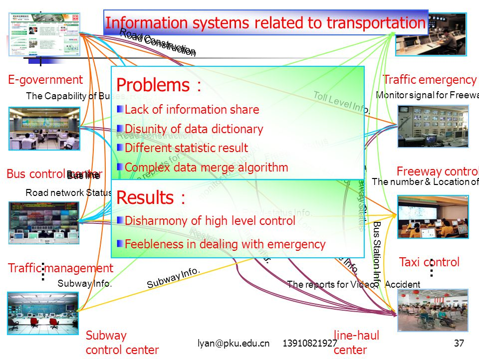 Information systems related to transportation