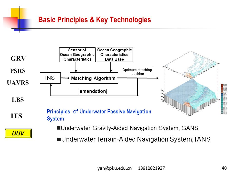 Basic Principles & Key Technologies