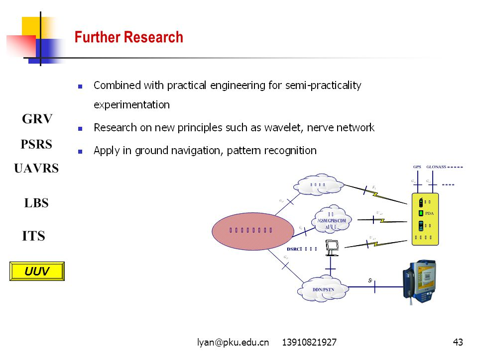 Further Research UUV lyan@pku.edu.cn 13910821927