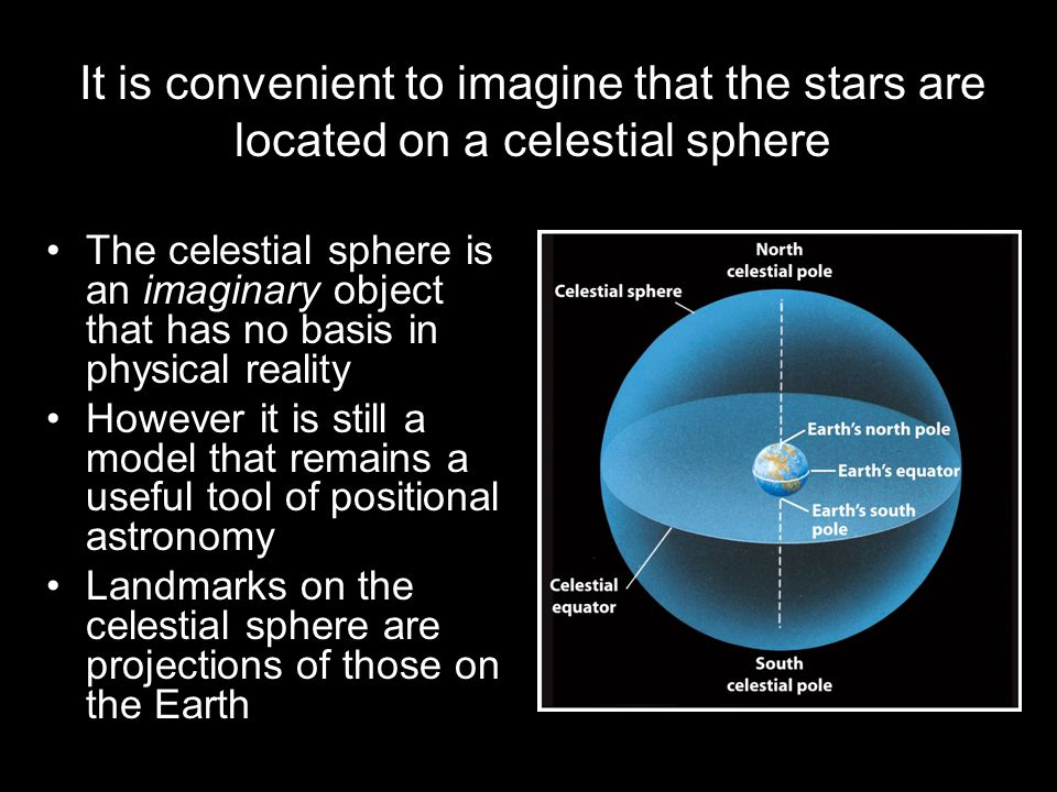 It is convenient to imagine that the stars are located on a celestial sphere