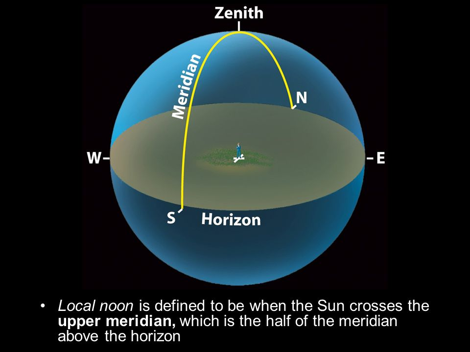 Local noon is defined to be when the Sun crosses the upper meridian, which is the half of the meridian above the horizon