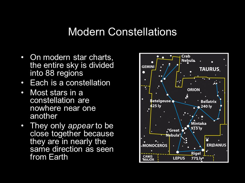 Modern Constellations