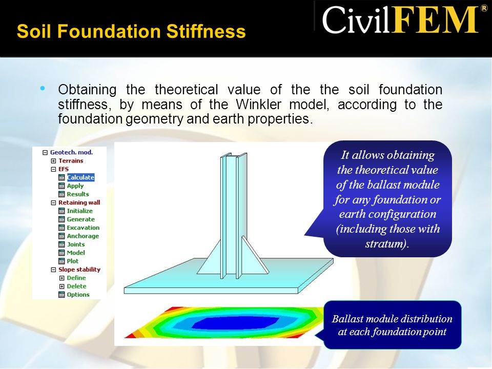 Soil Foundation Stiffness