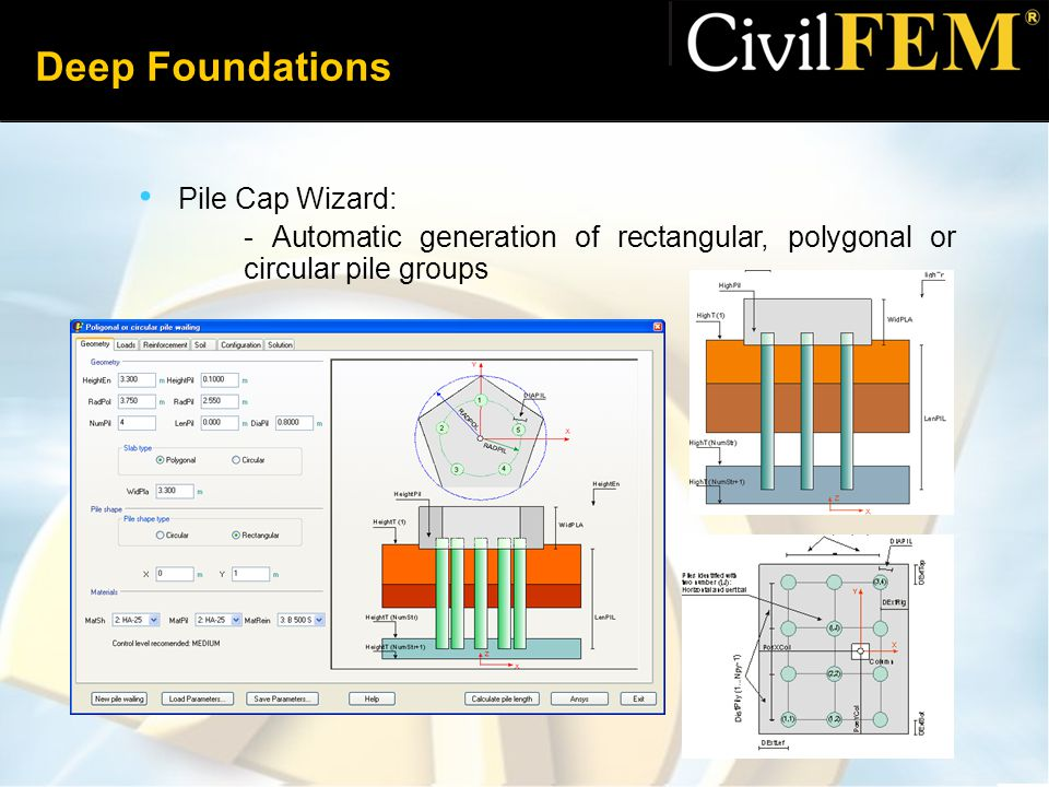 Deep Foundations Pile Cap Wizard: