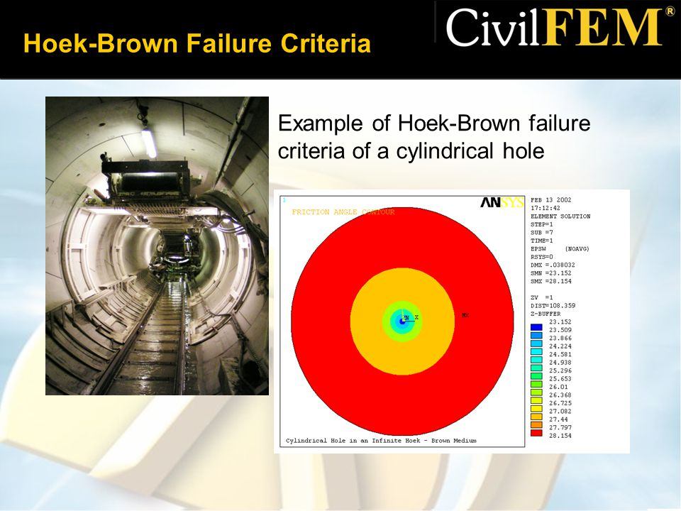 Hoek-Brown Failure Criteria