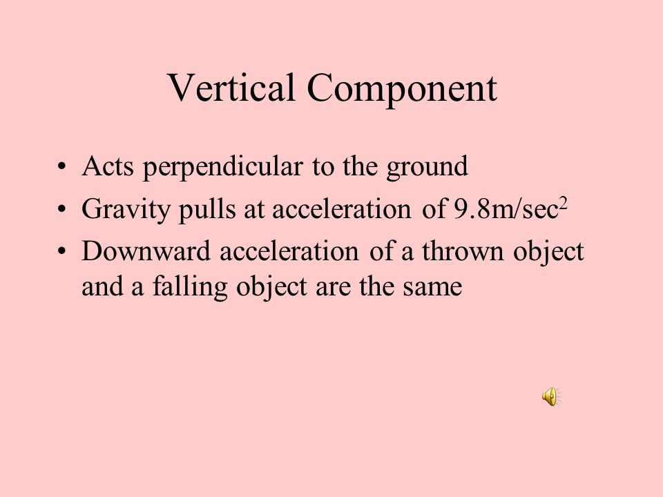 Vertical Component Acts perpendicular to the ground
