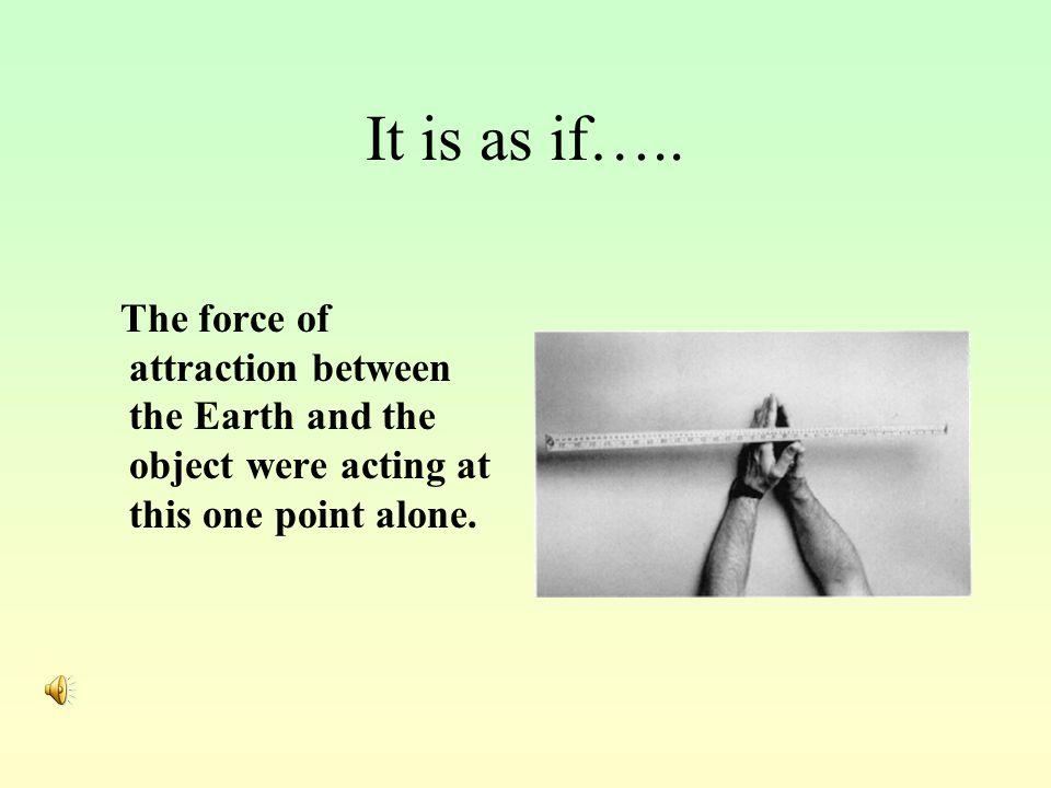 It is as if…..