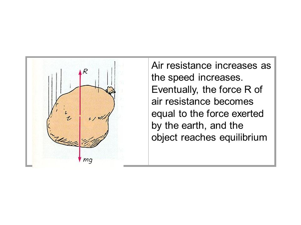 Air resistance increases as the speed increases.