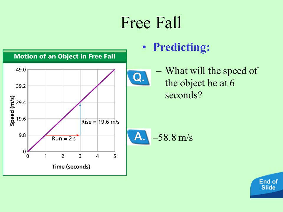 Free Fall Predicting: What will the speed of the object be at 6 seconds 58.8 m/s