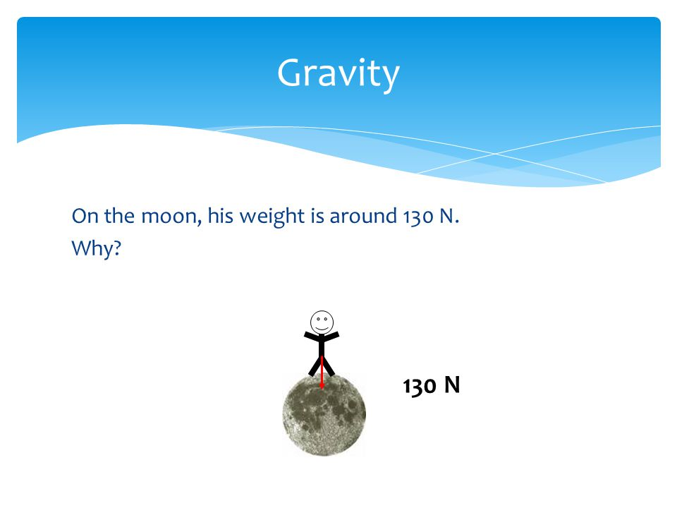 Gravity On the moon, his weight is around 130 N. Why 130 N