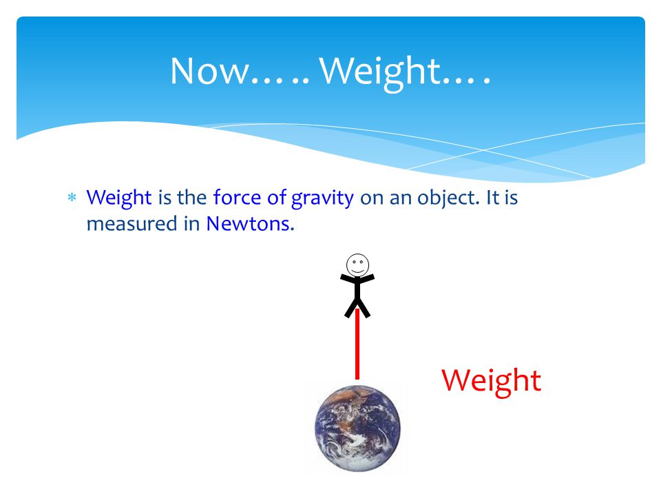 Now….. Weight…. Weight is the force of gravity on an object. It is measured in Newtons. Weight