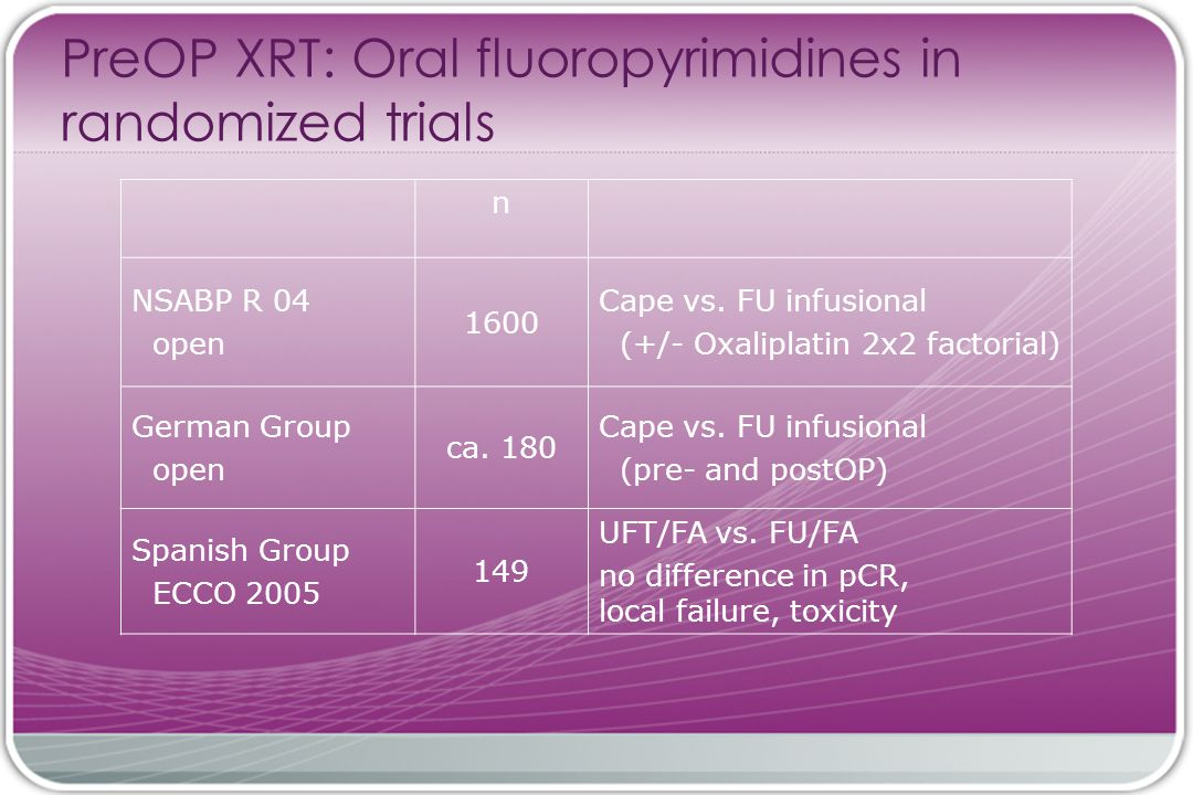 PreOP XRT: Oral fluoropyrimidines in randomized trials
