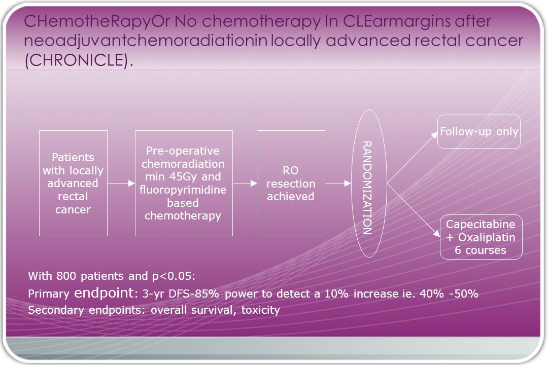 CHemotheRapyOr No chemotherapy In CLEarmargins after neoadjuvantchemoradiationin locally advanced rectal cancer (CHRONICLE).