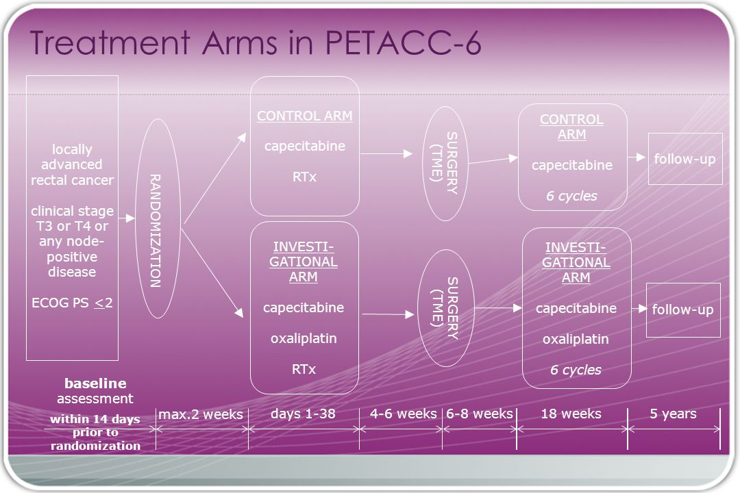 Treatment Arms in PETACC-6
