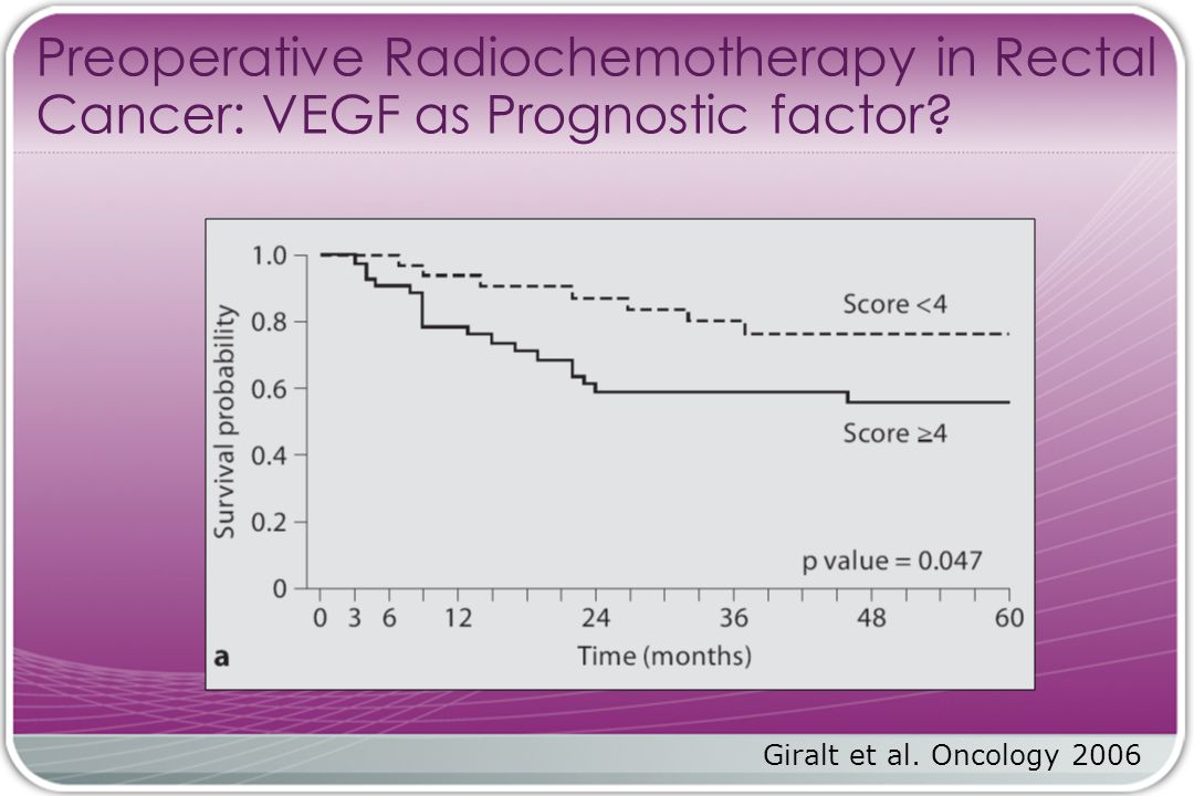 Preoperative Radiochemotherapy in Rectal Cancer: VEGF as Prognostic factor