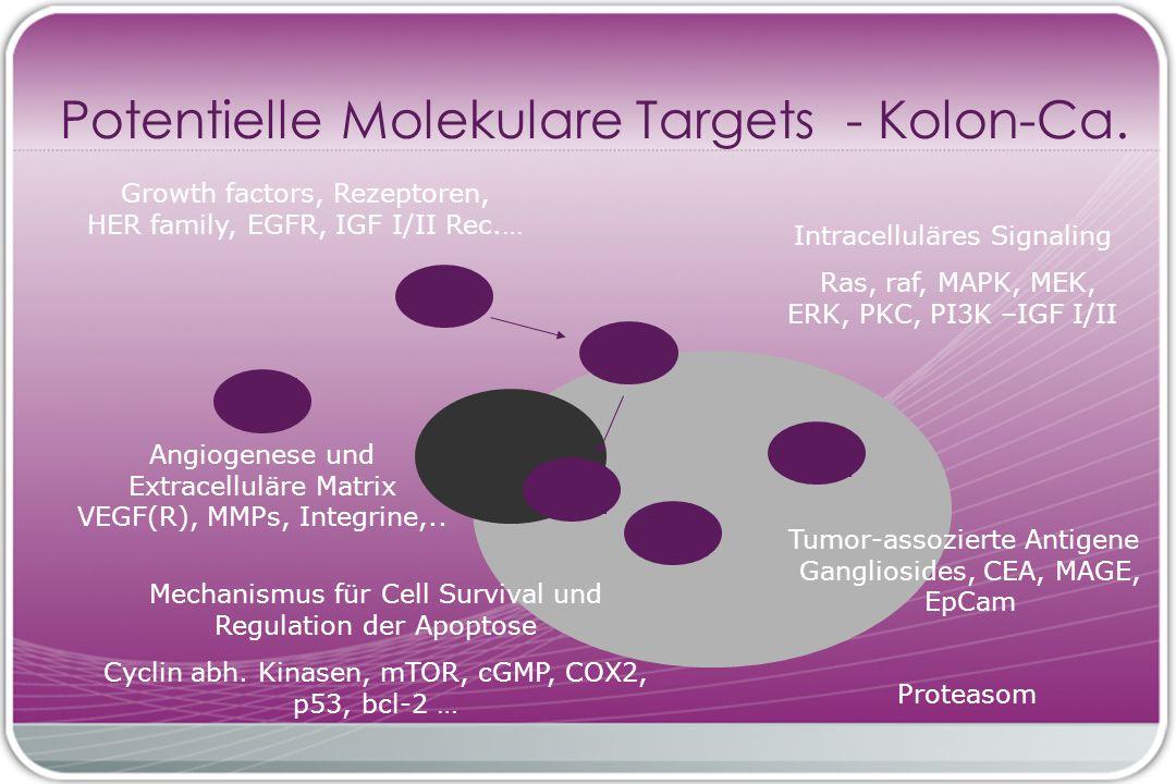 Potentielle Molekulare Targets - Kolon-Ca.