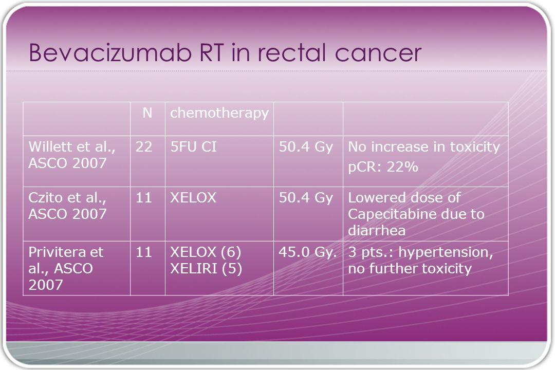 Bevacizumab RT in rectal cancer