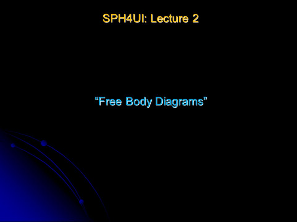 SPH4UI: Lecture 2 Free Body Diagrams