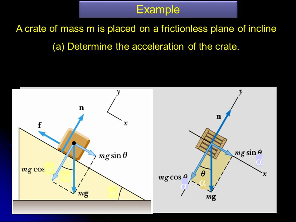 Example A crate of mass m is placed on a frictionless plane of incline. Determine the acceleration of the crate.