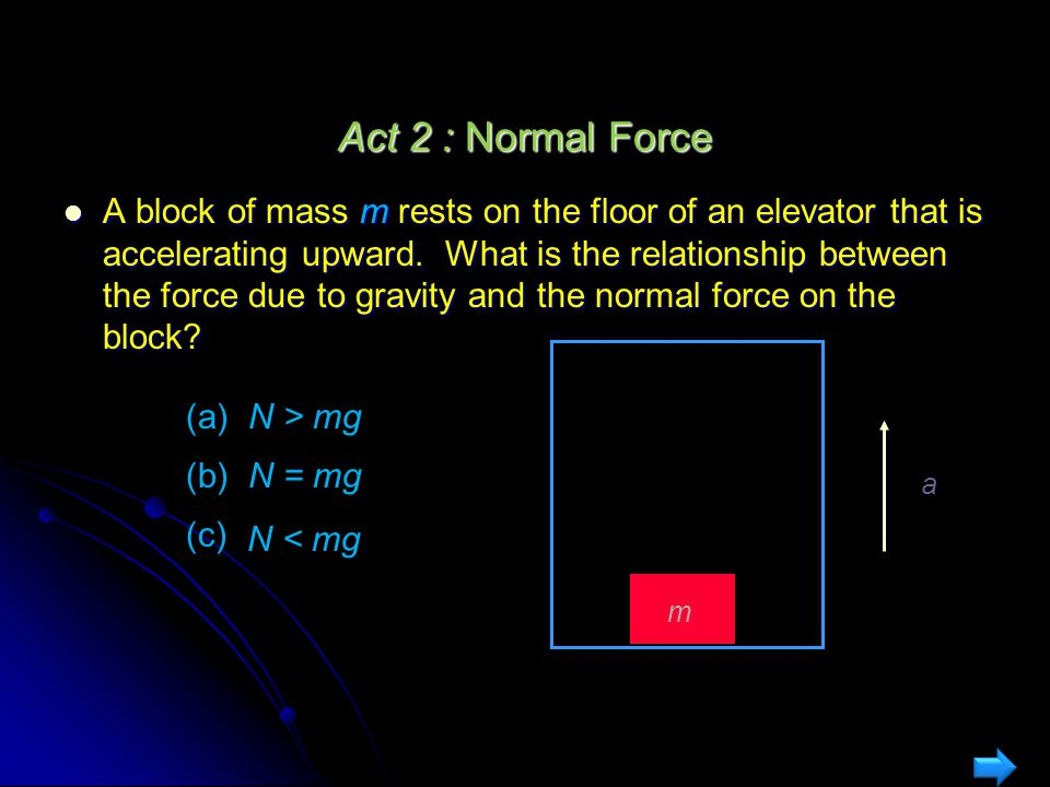Act 2 : Normal Force