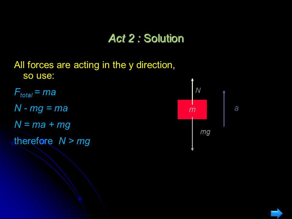 Act 2 : Solution All forces are acting in the y direction, so use: