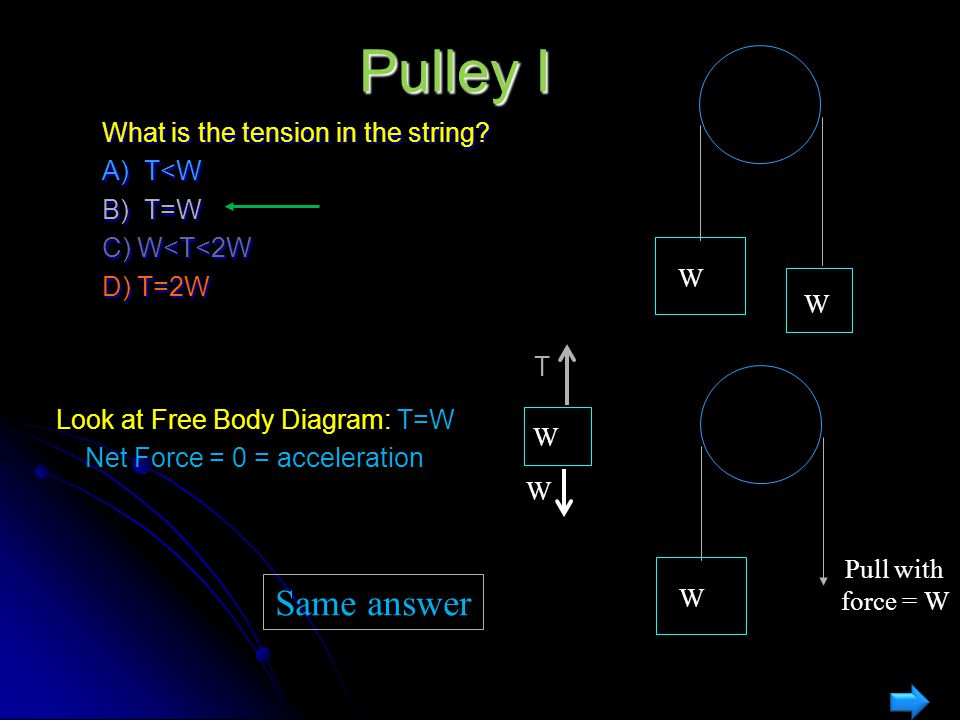 Pulley I Same answer W What is the tension in the string A) T<W