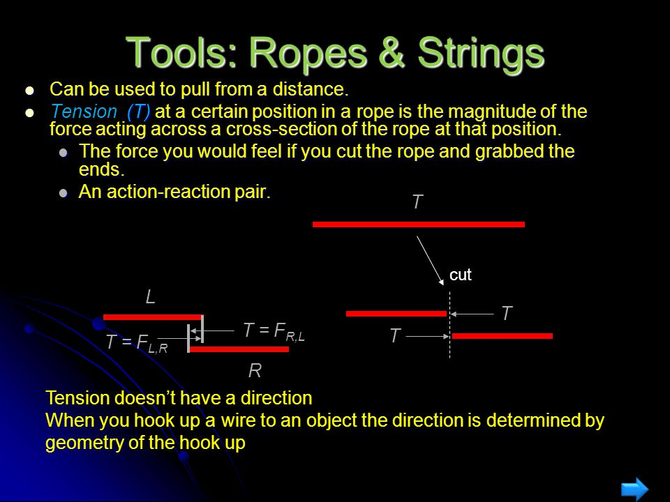 Tools: Ropes & Strings Can be used to pull from a distance.