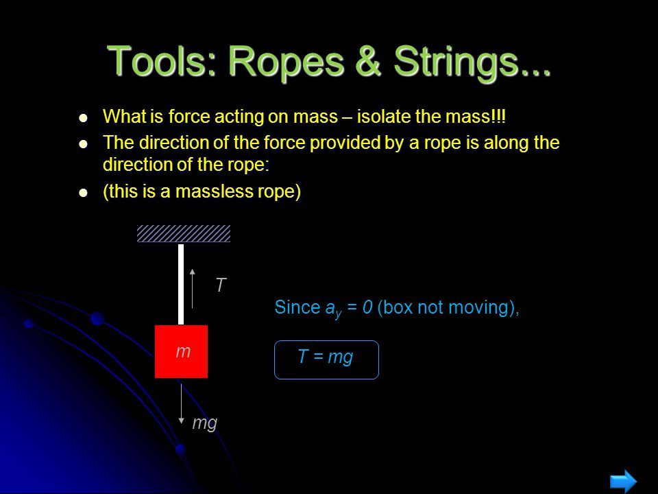 Tools: Ropes & Strings... What is force acting on mass – isolate the mass!!!