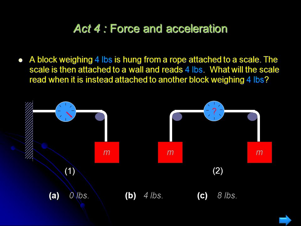 Act 4 : Force and acceleration