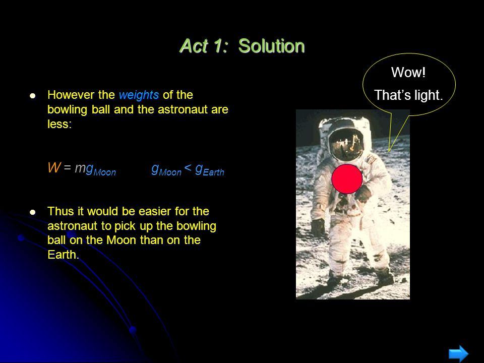 Act 1: Solution Wow! That's light. W = mgMoon gMoon < gEarth