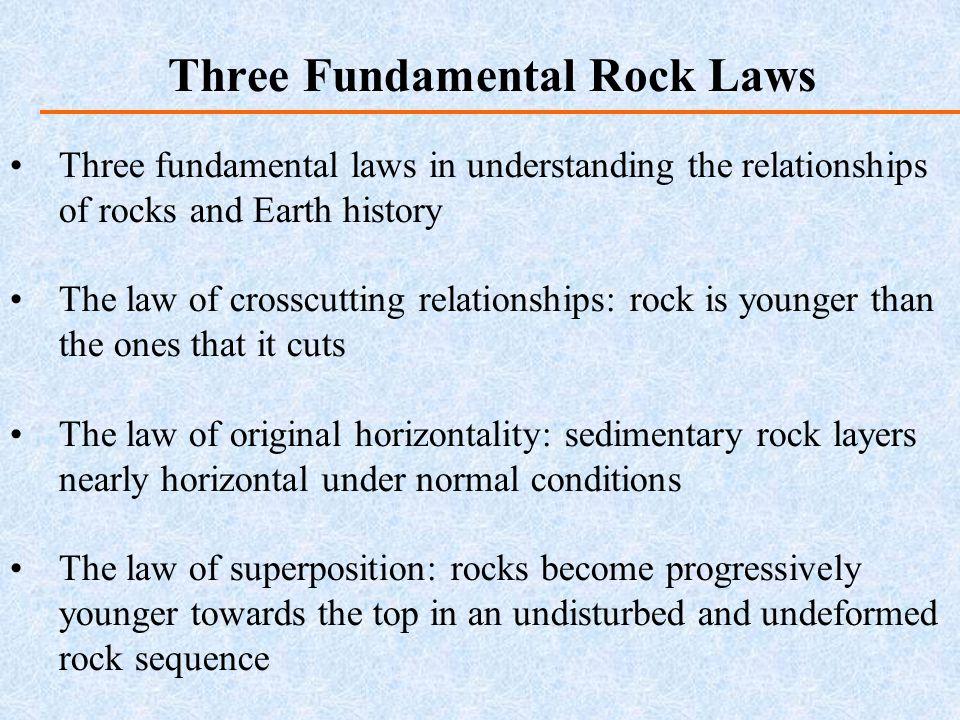 Three Fundamental Rock Laws