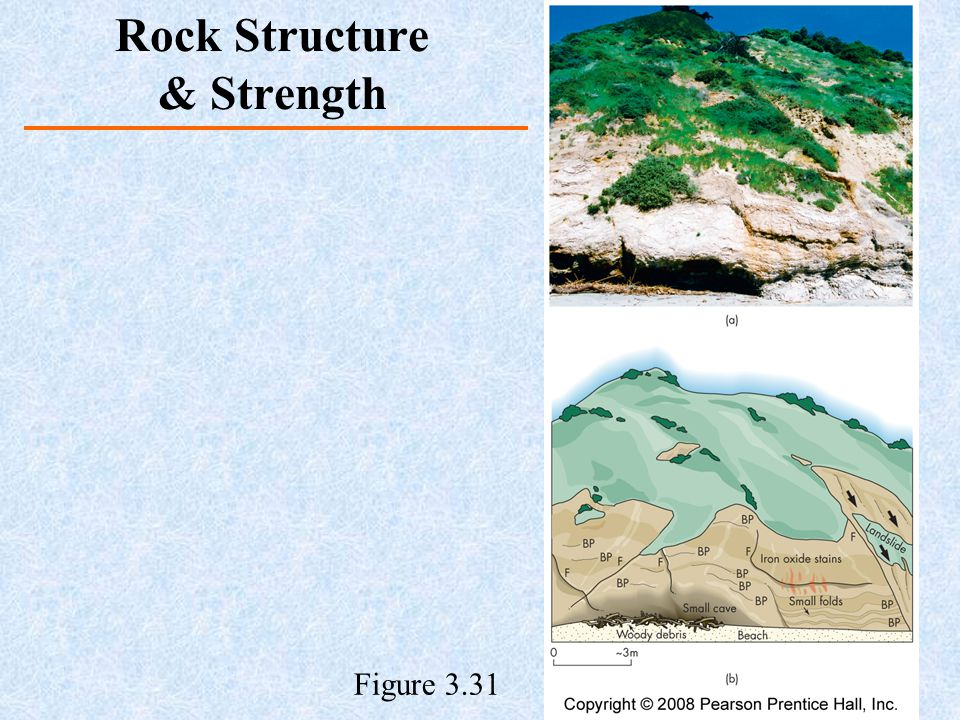 Rock Structure & Strength