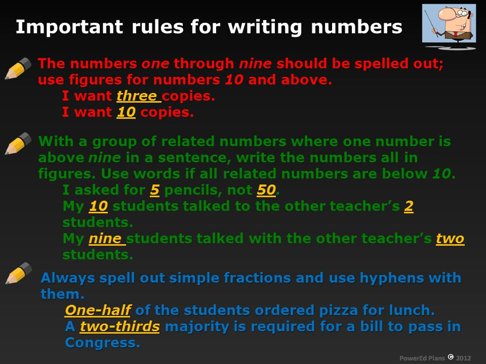 Important rules for writing numbers