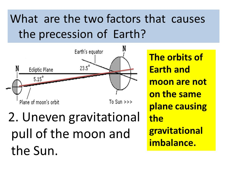 2. Uneven gravitational pull of the moon and the Sun.