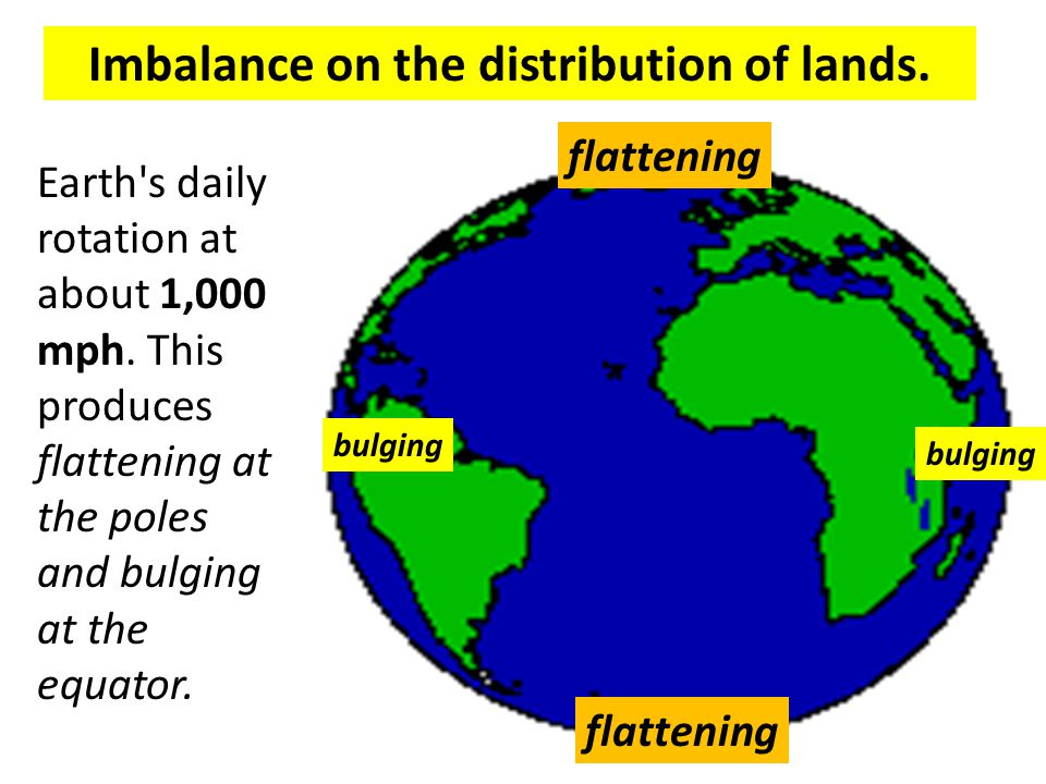 Imbalance on the distribution of lands.