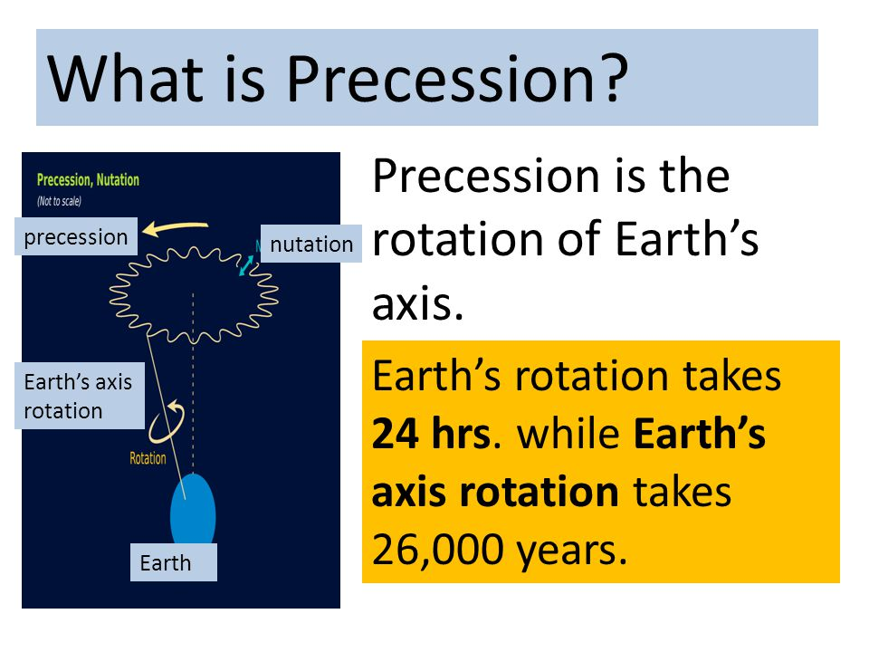What is Precession Precession is the rotation of Earth's axis.