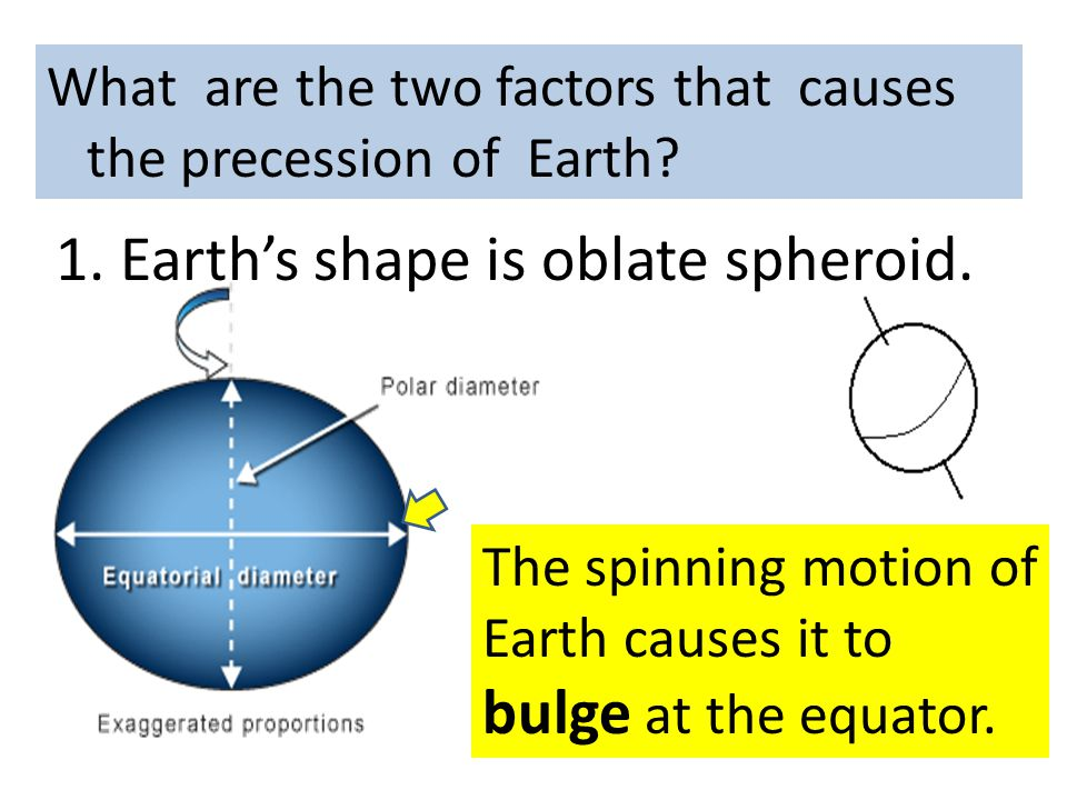 1. Earth's shape is oblate spheroid.