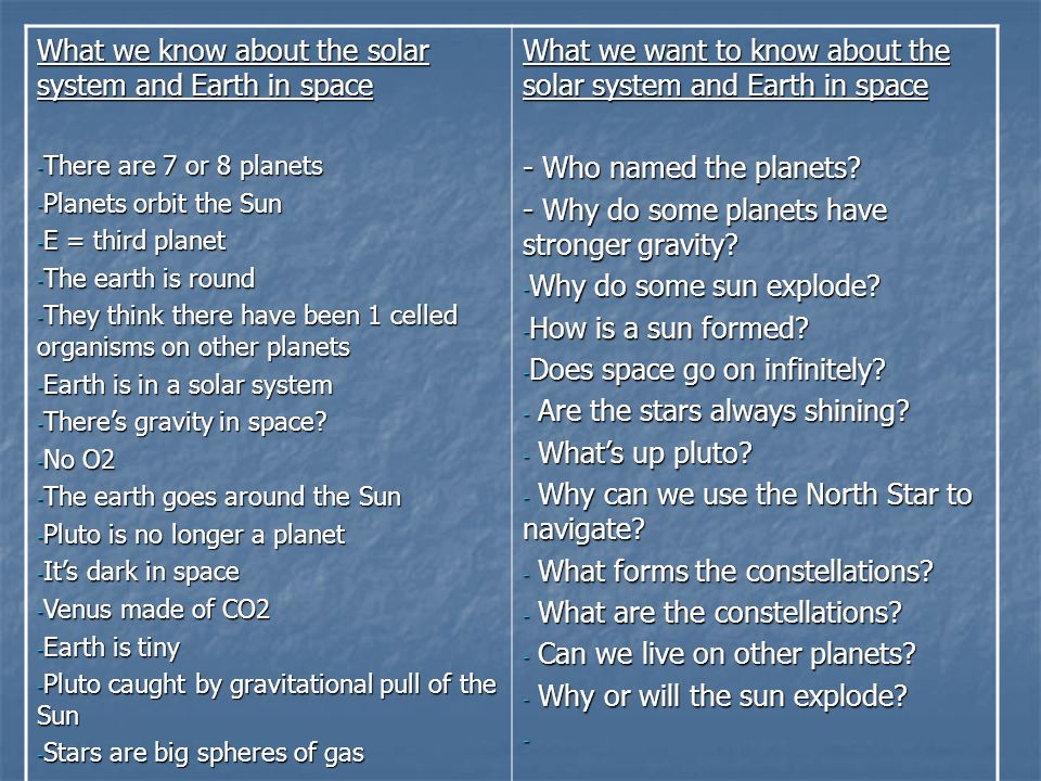 What we know about the solar system and Earth in space