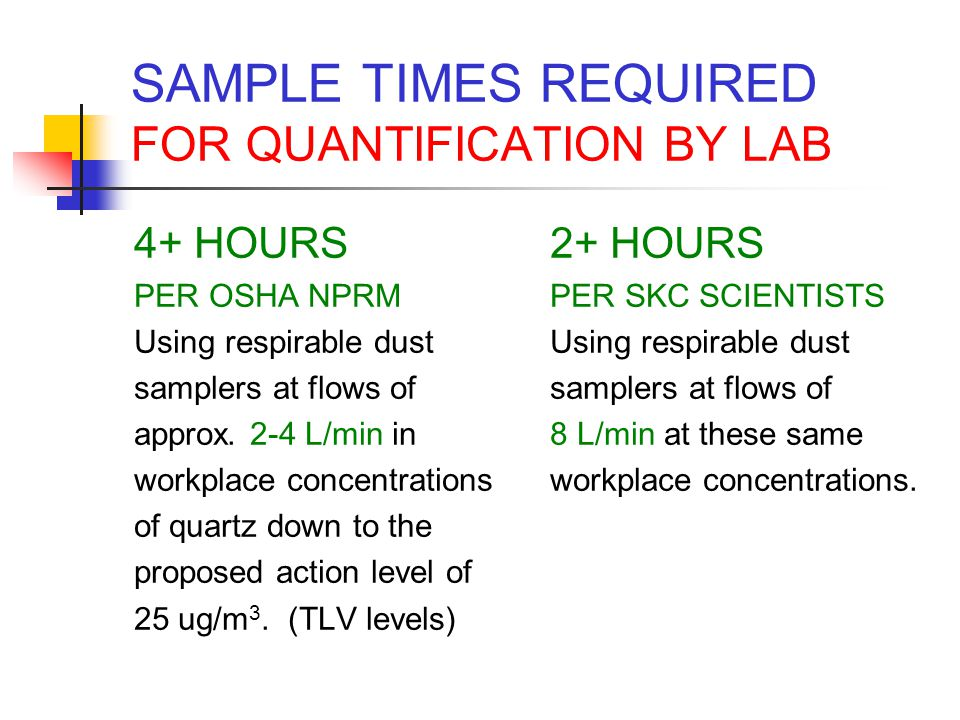SAMPLE TIMES REQUIRED FOR QUANTIFICATION BY LAB
