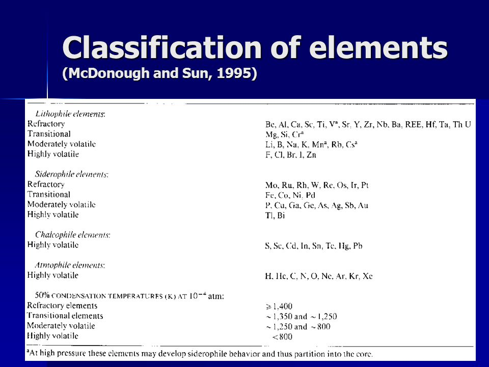 Classification of elements (McDonough and Sun, 1995)