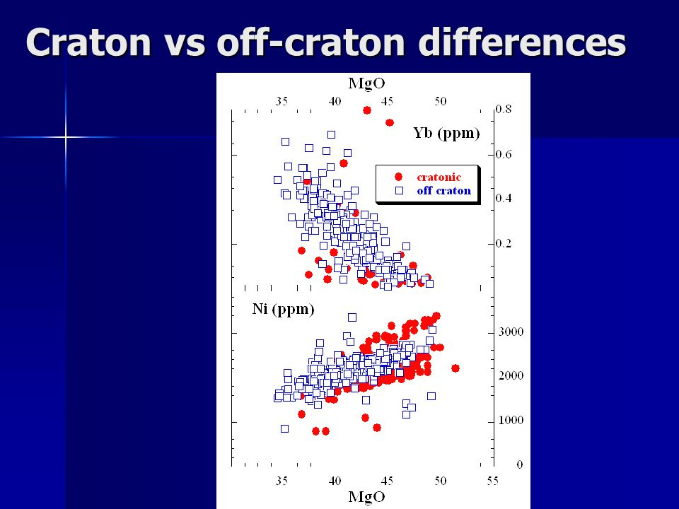 Craton vs off-craton differences