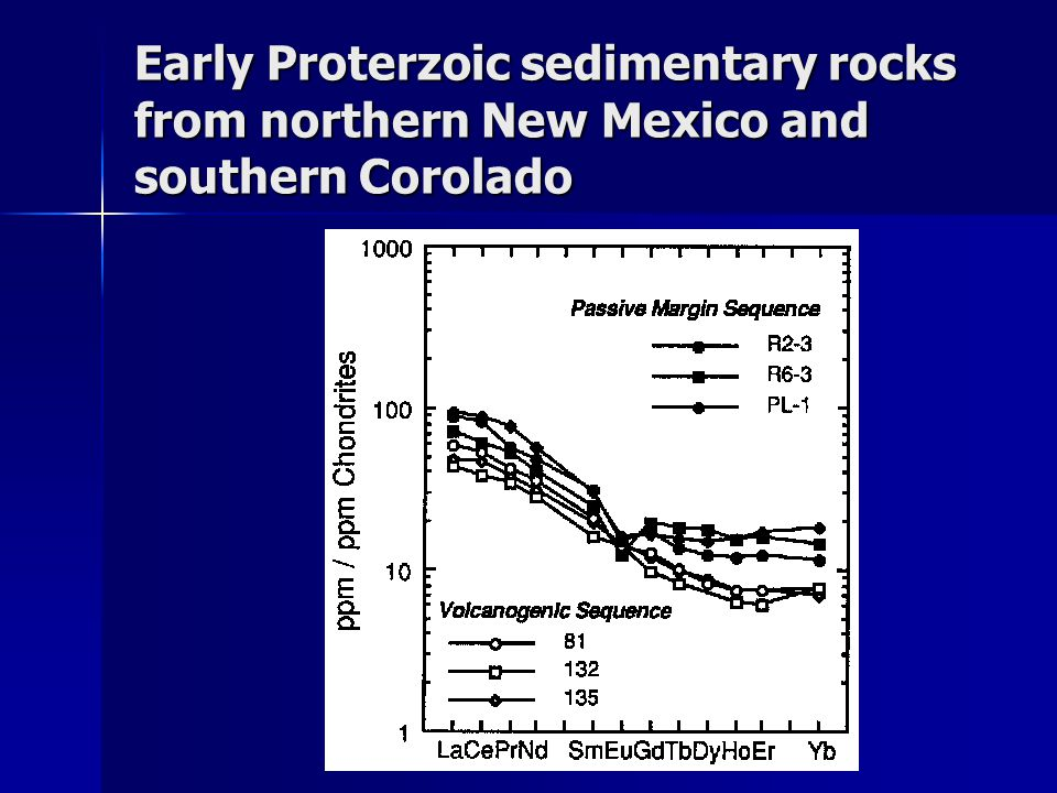 Early Proterzoic sedimentary rocks from northern New Mexico and southern Corolado