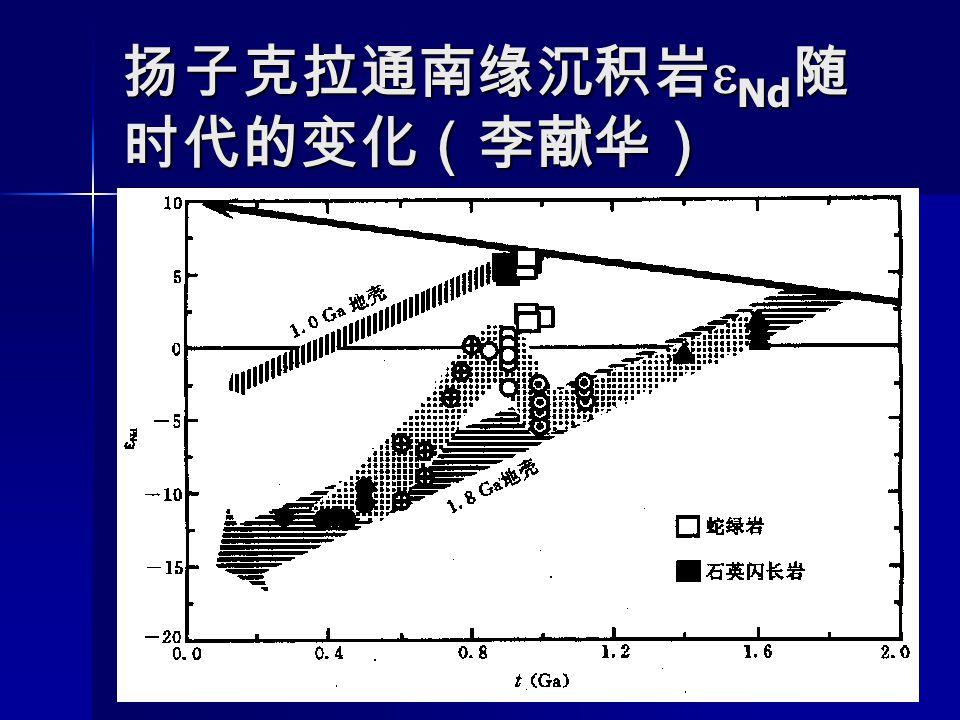 扬子克拉通南缘沉积岩Nd随时代的变化(李献华)