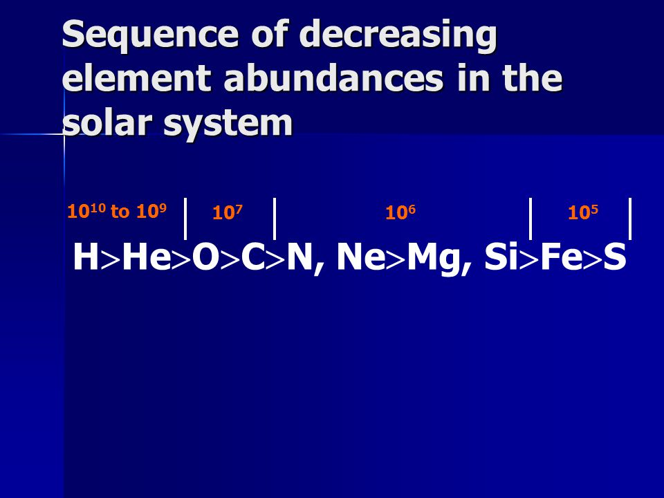 Sequence of decreasing element abundances in the solar system